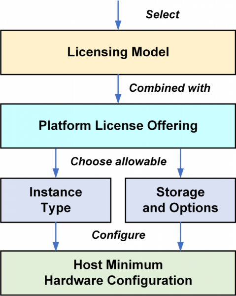 ONTAP License_1