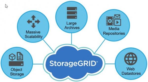 StorageGRID_2