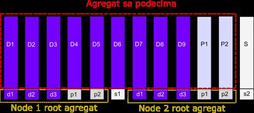 12 disks
